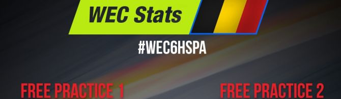 WEC 6 Hours of Spa:  Statistics from FP1 & FP2
